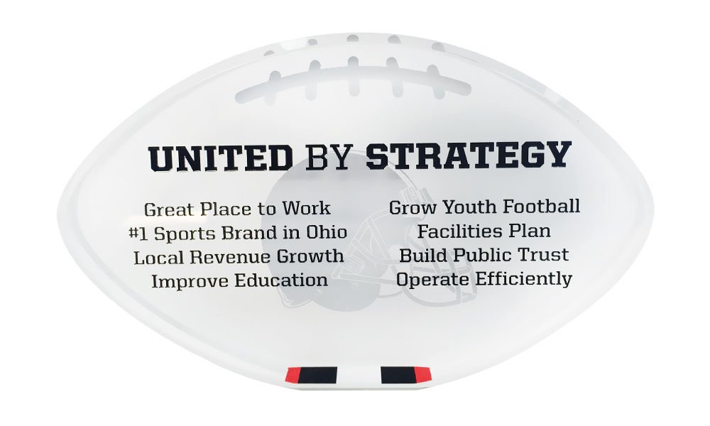 Football-Themed Mission Statement